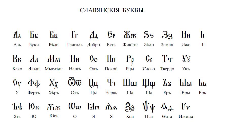 Славянские буквы (азбука) - Zemius